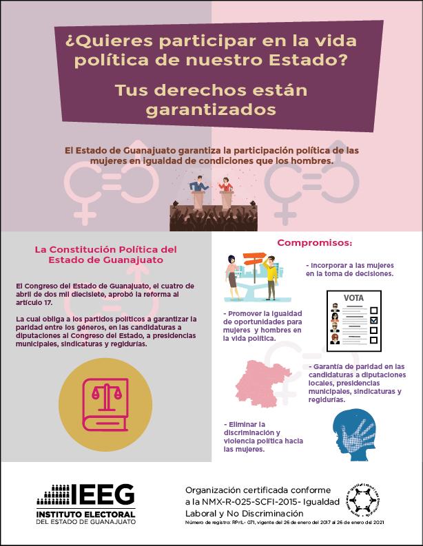 Derechos para la participación política en el Edo de Guanajuato