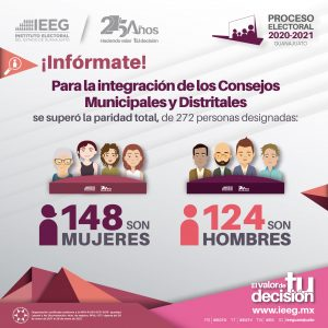 Consejos municipales y distritales. paridad 3