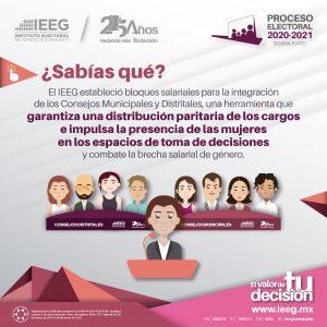 Consejos municipales y distritales. paridad 6