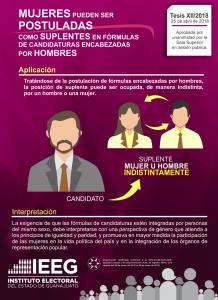 Tesis XII/2018 MUJERES PUEDEN SER POSTULADAS COMO SUPLENTES EN FÓRMULAS DE CANDIDATURAS ENCABEZADAS POR HOMBRES